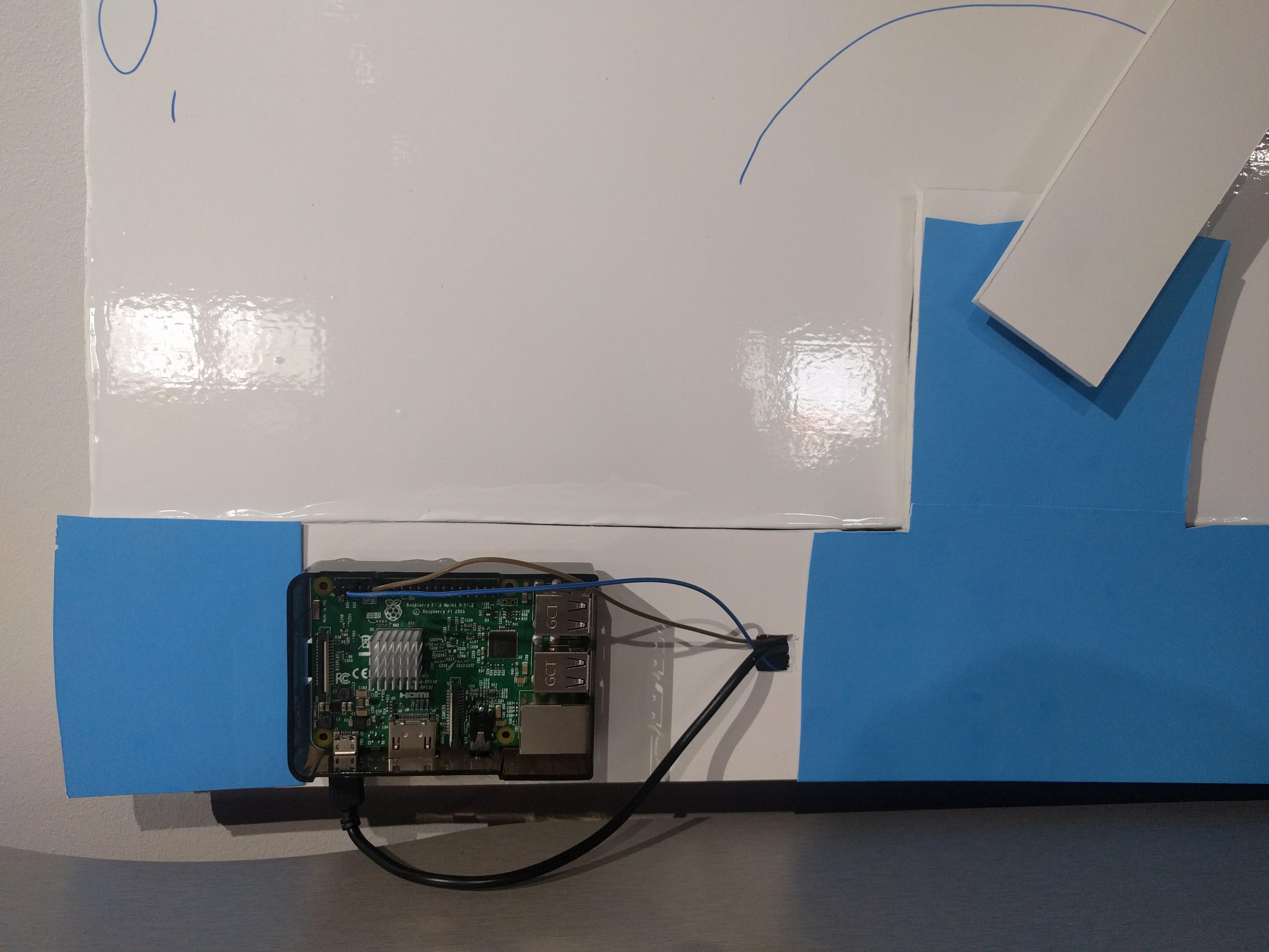 Raspberry Pi Office Art Wiringpi Lcd Tutorial